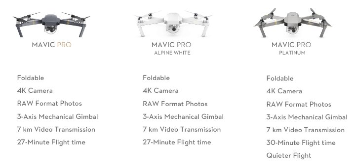 mavic-comparison-key-features-1-e1511510030540.jpg